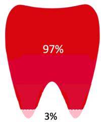 Remboursement dentaire CPAM Hongrie